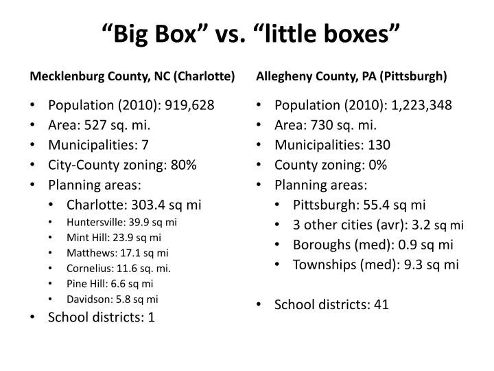 """Big Box"" vs. ""little boxes"""