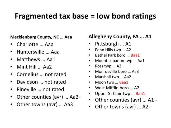 Fragmented tax base = low bond ratings