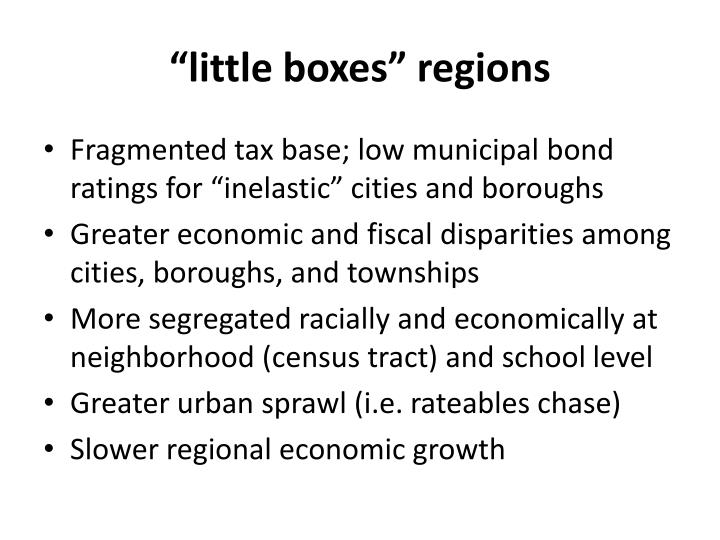 """little boxes"" regions"