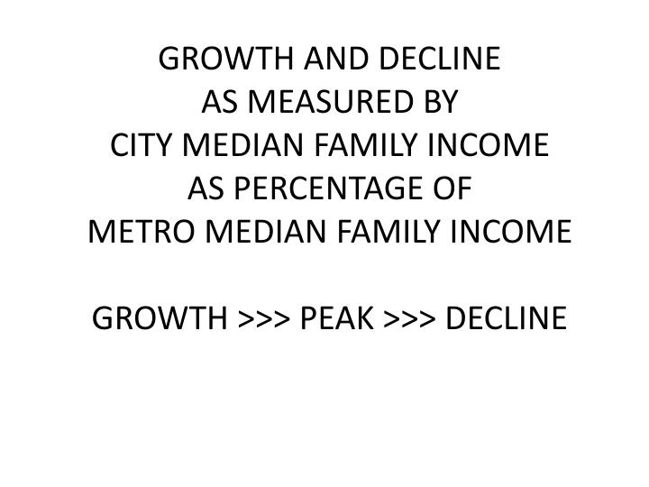 GROWTH AND DECLINE