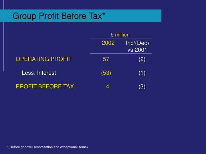 Group Profit Before Tax*