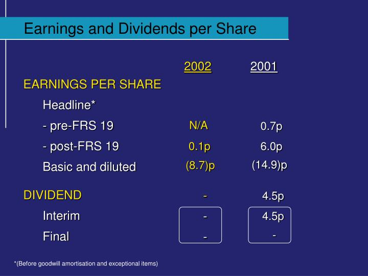 Earnings and Dividend