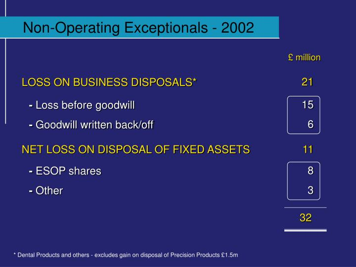 Non-Operating Exceptionals - 2002