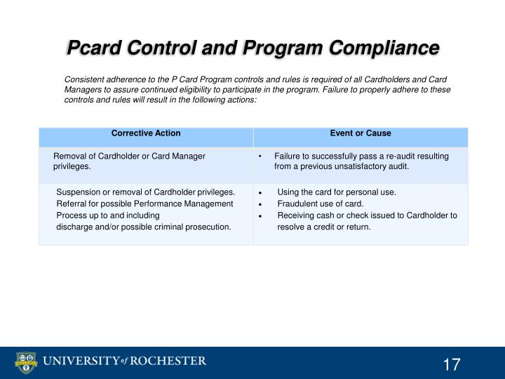 Pcard Control and Program Compliance