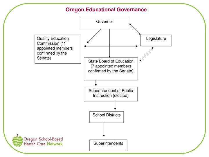 Oregon Educational Governance