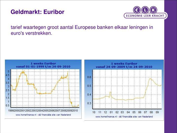 Geldmarkt: