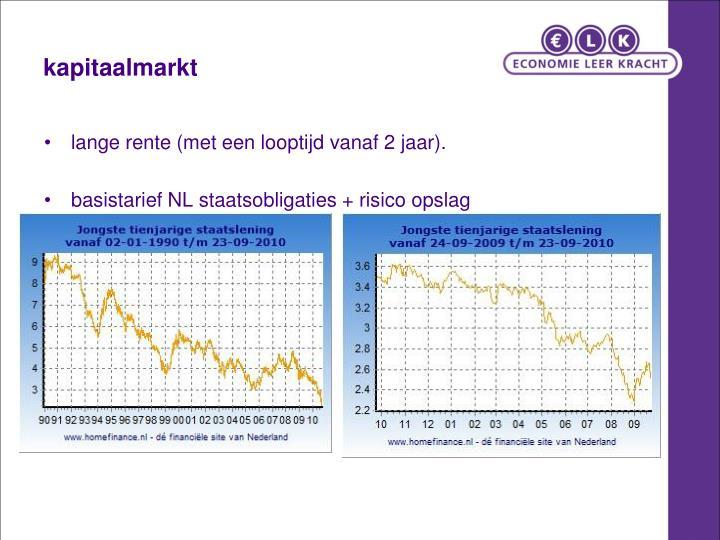 kapitaalmarkt