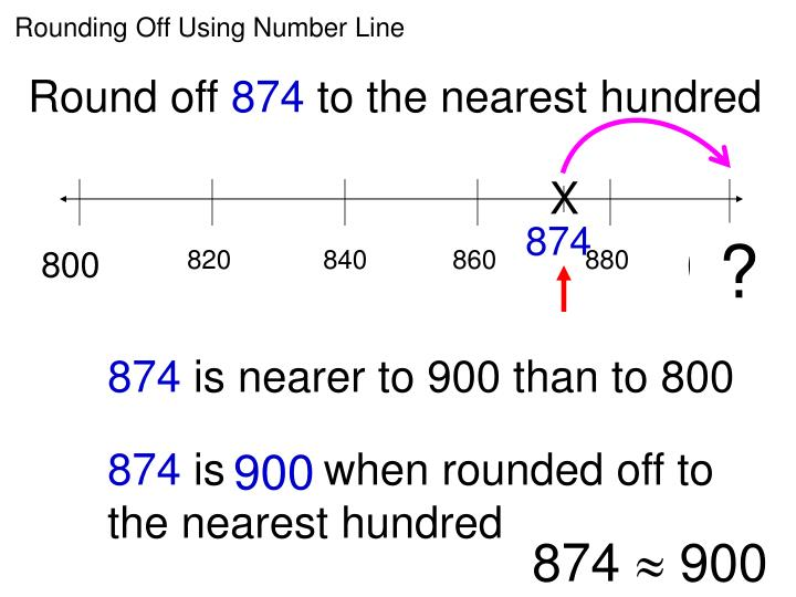 Rounding Off Using Number Line