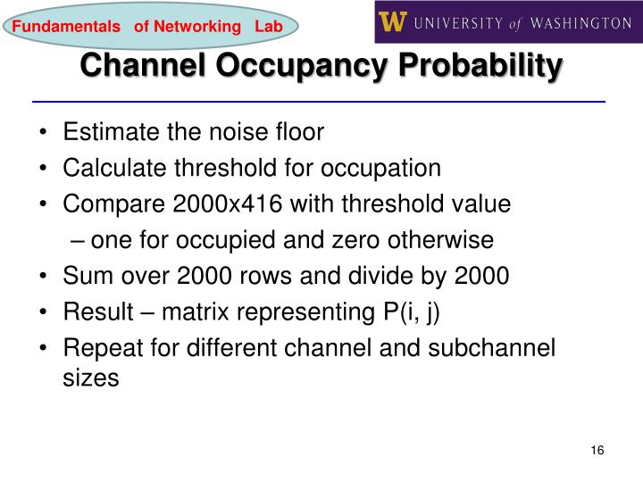 Channel Occupancy Probability