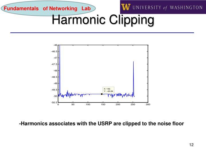 Harmonic Clipping