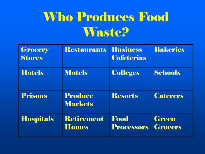 Who Produces Food Waste?