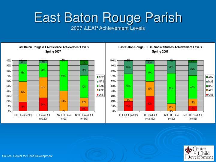East Baton Rouge Parish