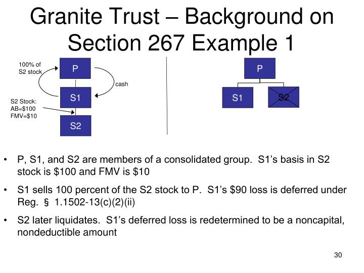Granite Trust – Background on Section 267 Example 1