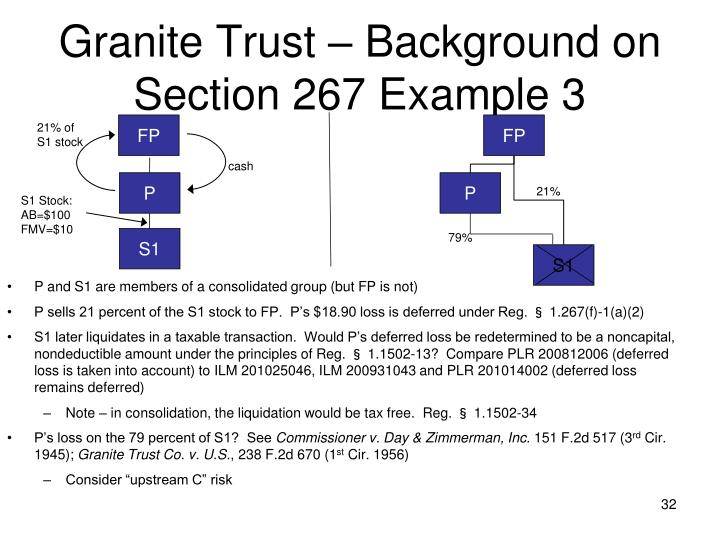 Granite Trust – Background on Section 267 Example 3