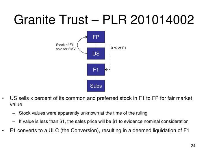 Granite Trust – PLR 201014002