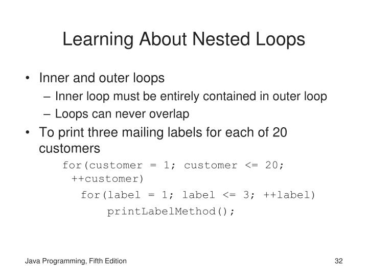 Learning About Nested Loops