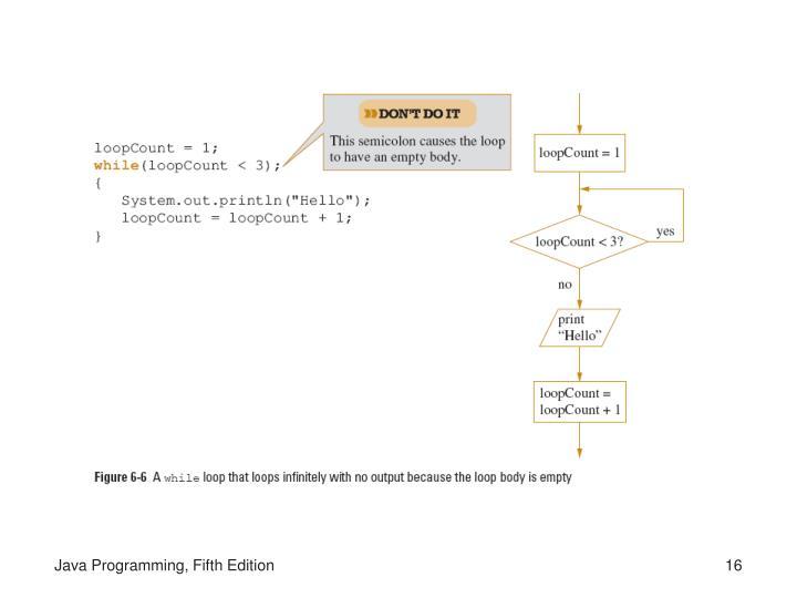 Java Programming,
