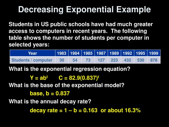 Decreasing Exponential Example