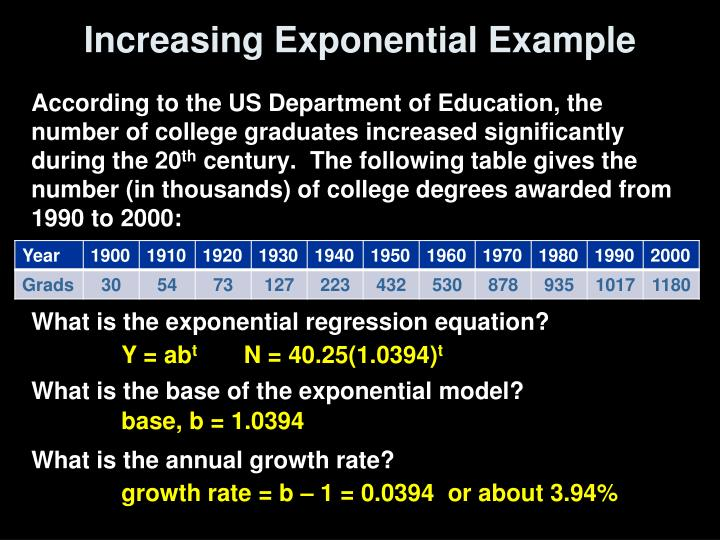 Increasing Exponential Example