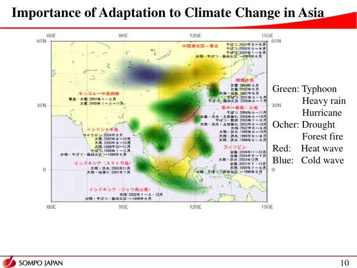 Importance of Adaptation to Climate Change in Asia