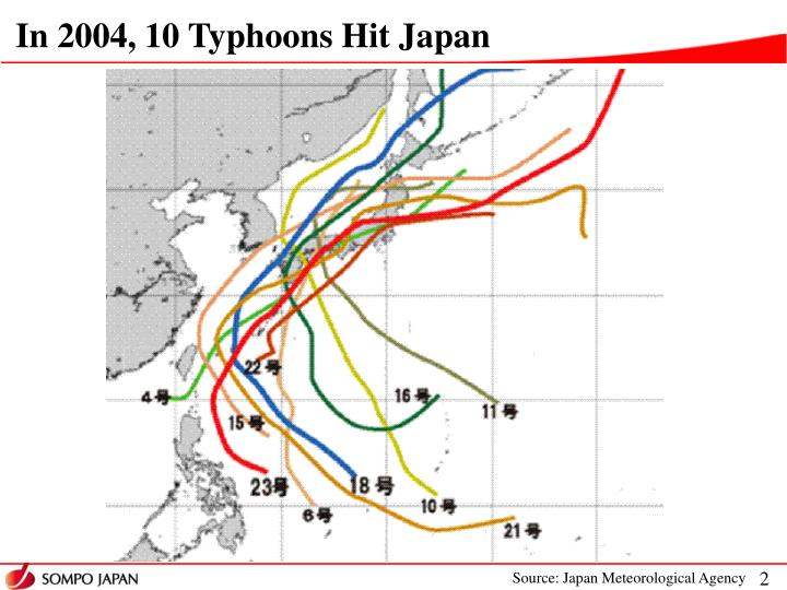 In 2004, 10 Typhoons Hit Japan