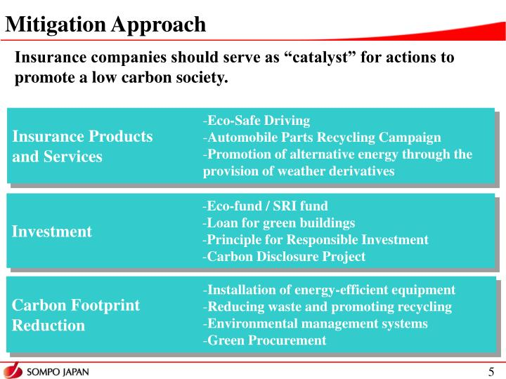 Mitigation Approach