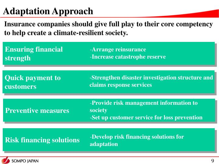 Adaptation Approach