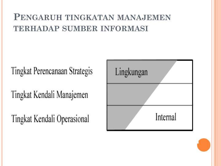 Pengaruh tingkatan manajemen terhadap sumber informasi