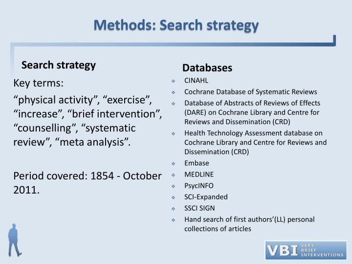 Methods: Search strategy