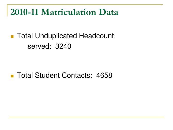 2010 11 matriculation data