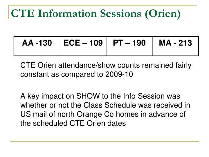 CTE Information Sessions (Orien)