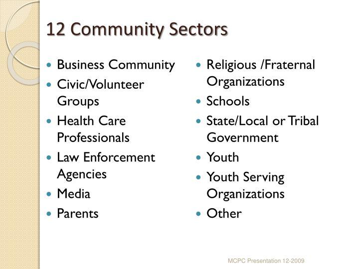 12 Community Sectors