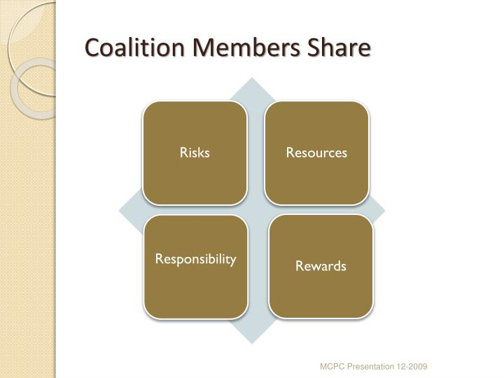 Coalition Members Share