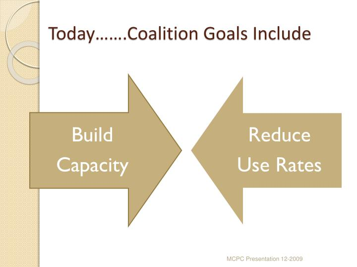 Today…….Coalition Goals Include