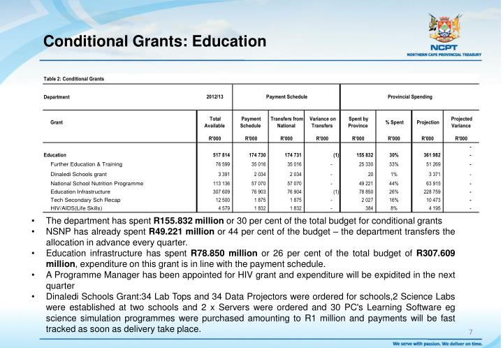 Conditional Grants: Education