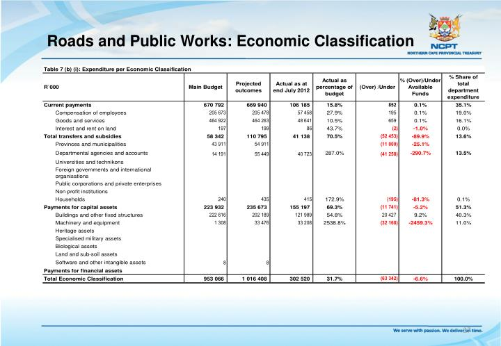 Roads and Public Works: Economic Classification