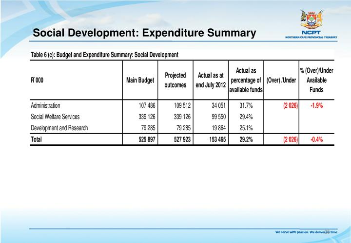 Social Development: Expenditure Summary