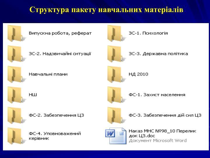 Структура пакету навчальних матеріалів
