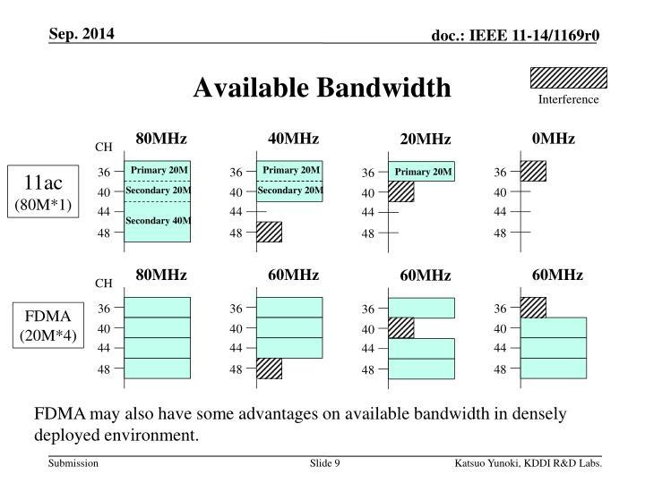 Available Bandwidth