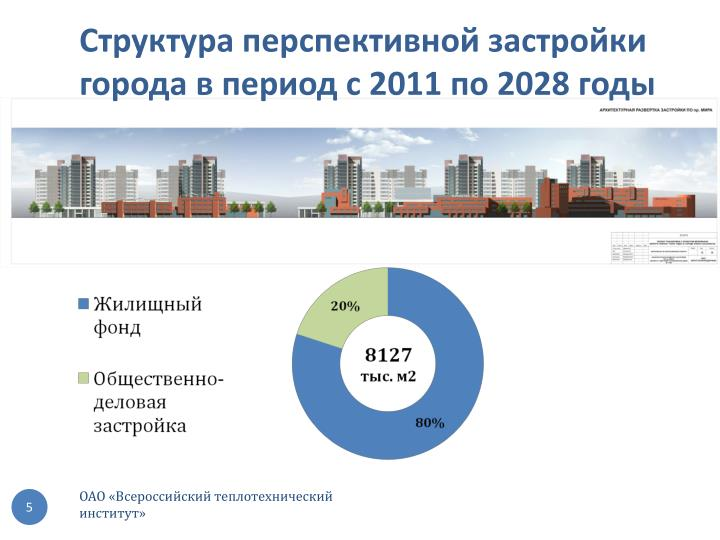 2011  2028