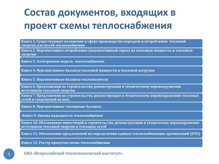 Состав документов, входящих в проект схемы теплоснабжения