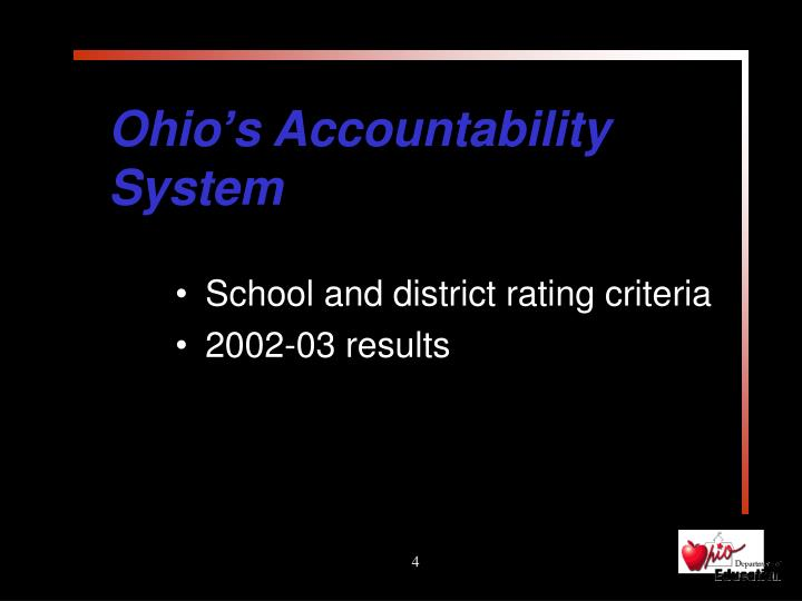 Ohio's Accountability System
