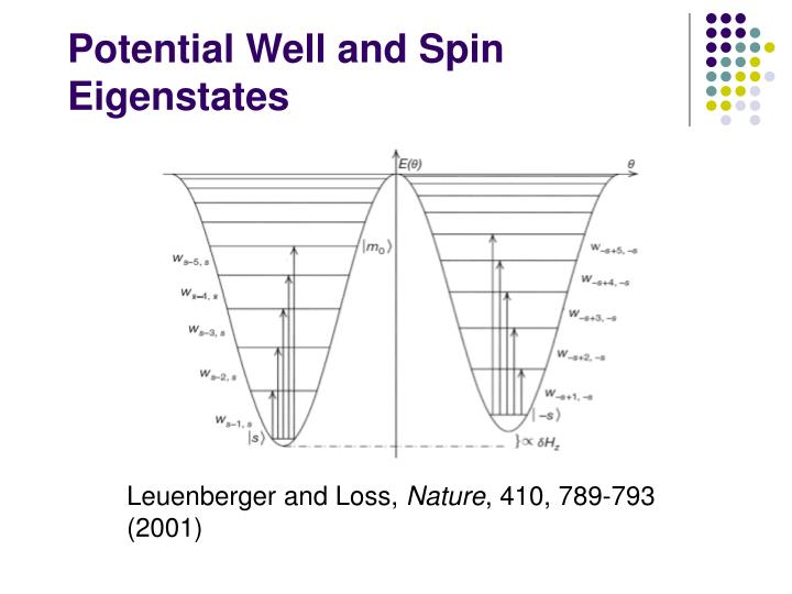 Potential Well and Spin Eigenstates