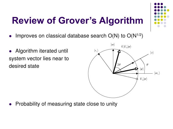 Review of Grover's Algorithm