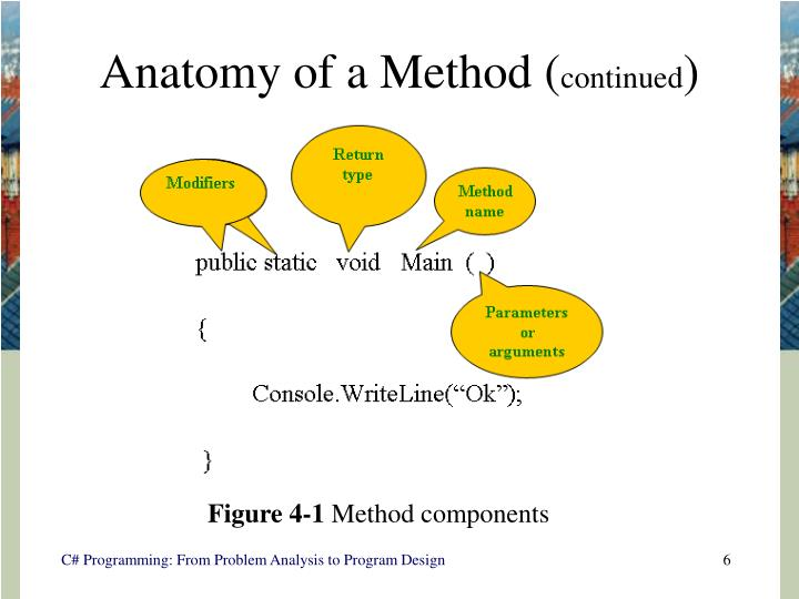 Anatomy of a Method (