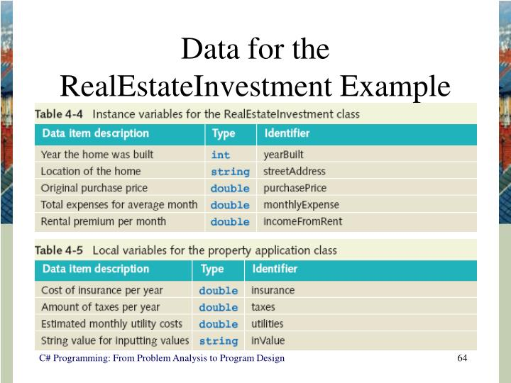 Data for the RealEstateInvestment Example