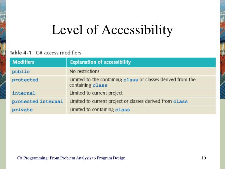 Level of Accessibility