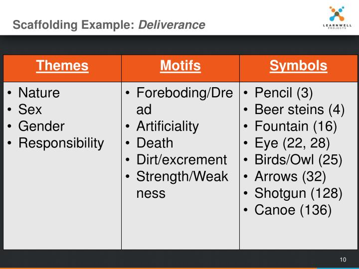 Scaffolding Example: