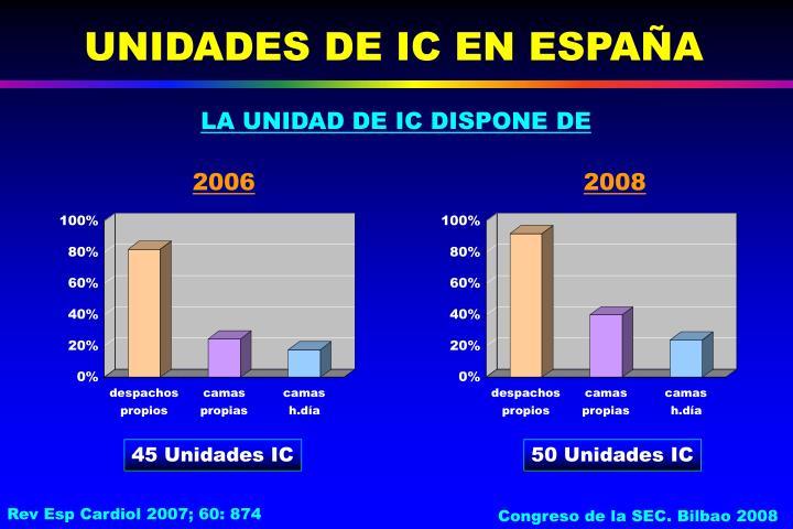 UNIDADES DE IC EN ESPAÑA