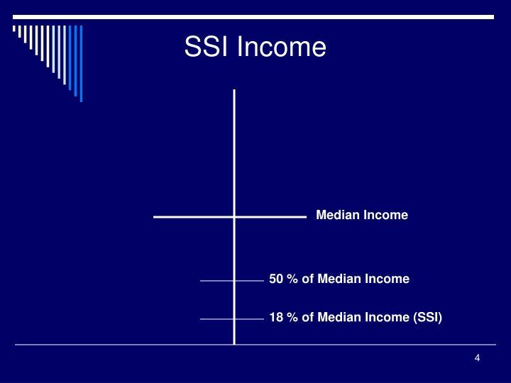 SSI Income